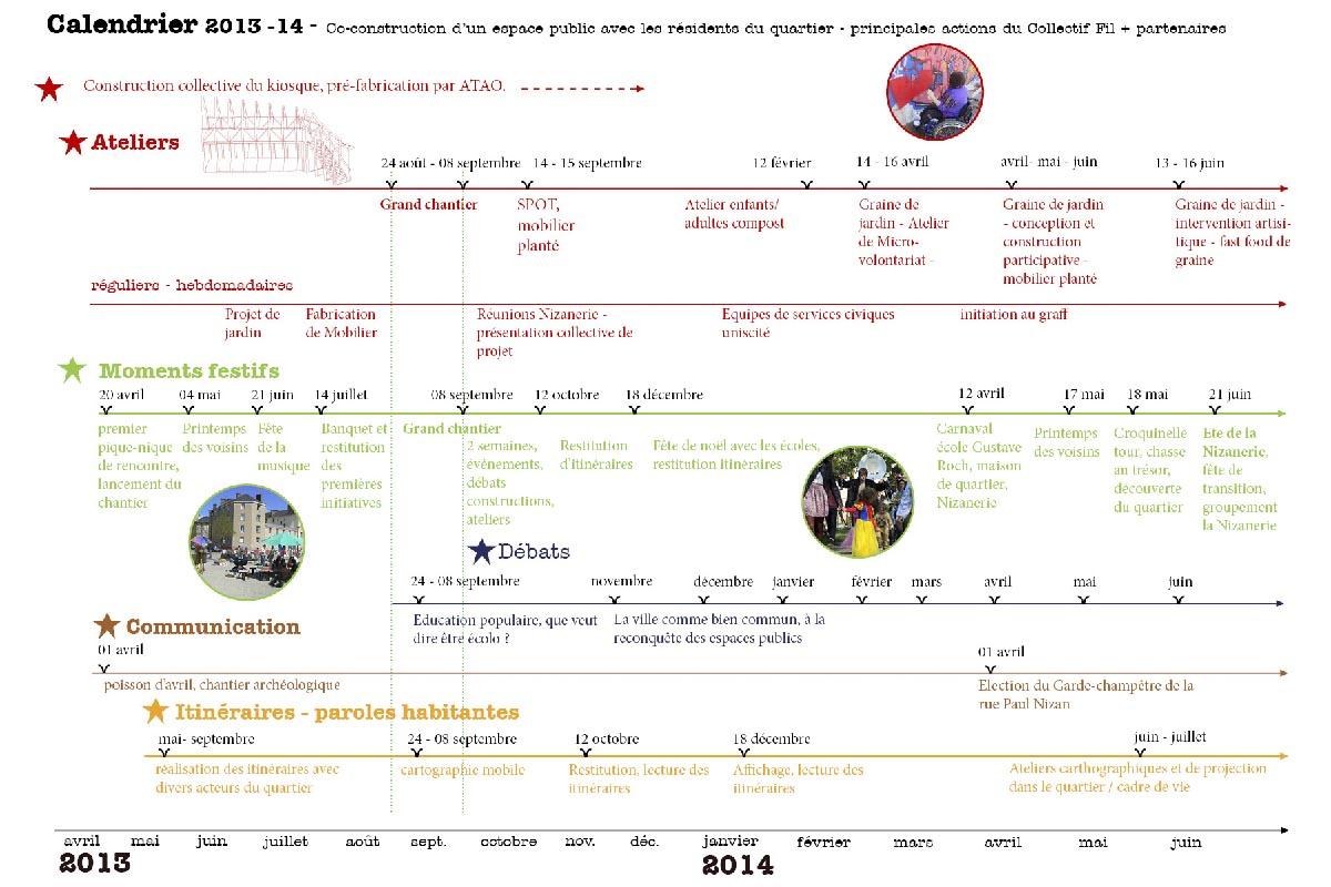 Nizanerie_calendrier
